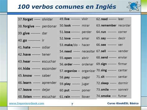 0.4 Verbos en ingles, uso del infinitivo y ejemplos comunes