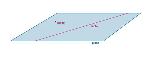 1.1. Punto, recta y plano en geometría   Geometría de 1º ...