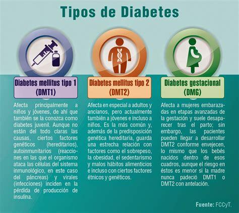 1.  Diabetes ¿qué es?   Asociación de Diabéticos de ...