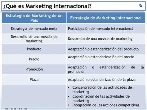 1 - El Entorno del Marketing Internacional