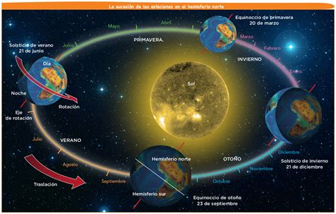 1. El universo y la tierra   Ciencias Sociales 5º ...