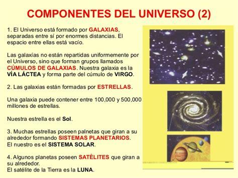 1ºESO: El Universo