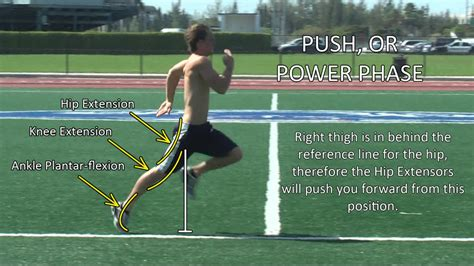 1 of 3: Get Faster Running Starts: Power Phase of Running ...