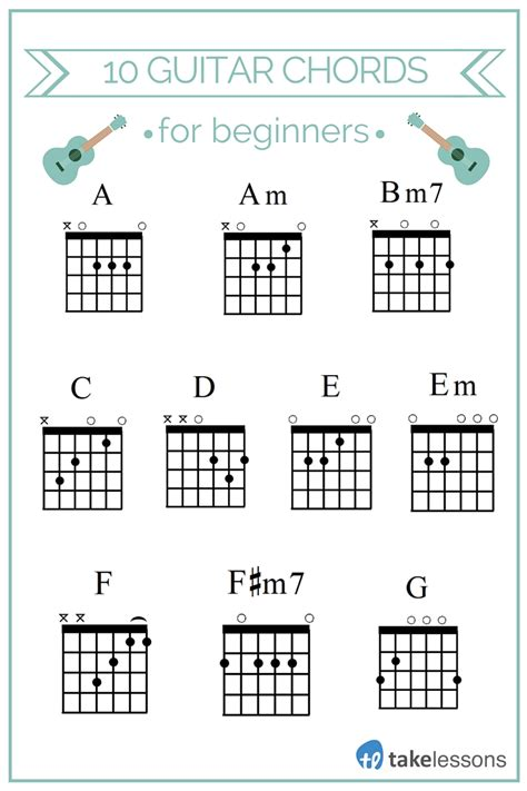 10 Basic, Common, and Easy Guitar Chords & Keys for ...