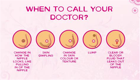 10 Early Symptoms Of Breast Cancer Every Girl Should Know