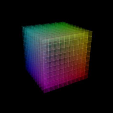 10 librerías JavaScript para crear animaciones 3D gratis ...