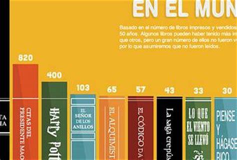10 libros más leídos en el mundo - Paperblog