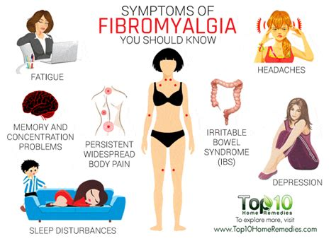 10 Signs and Symptoms of Fibromyalgia You Should Know ...