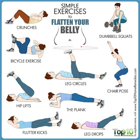 10 Simple Exercises to Flatten Your Belly | Top 10 Home ...