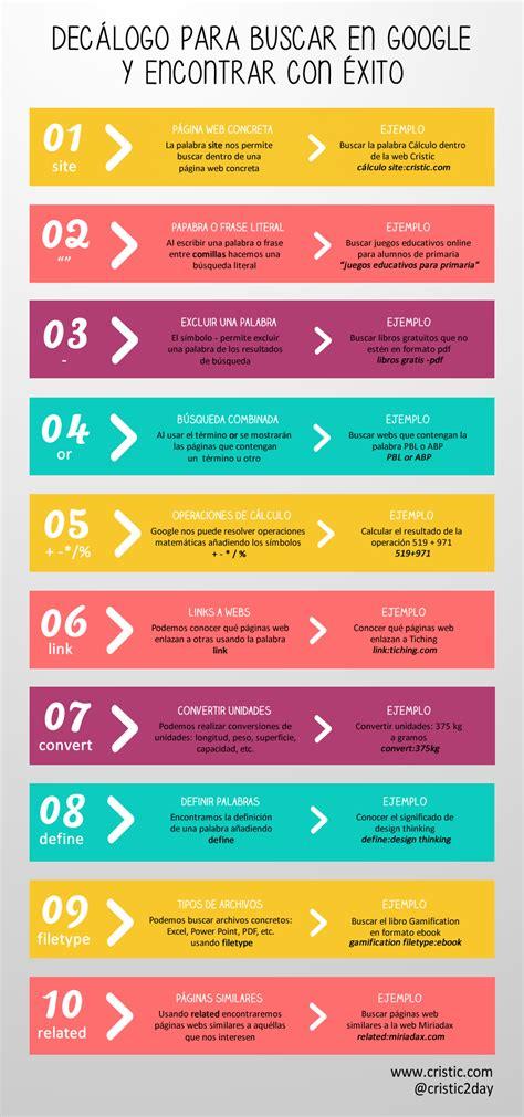10 trucos para buscar en Google y encontrar con éxito ...