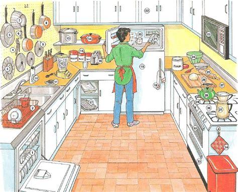 100 cosas que hay en la cocina que empiecen con la letra T ...