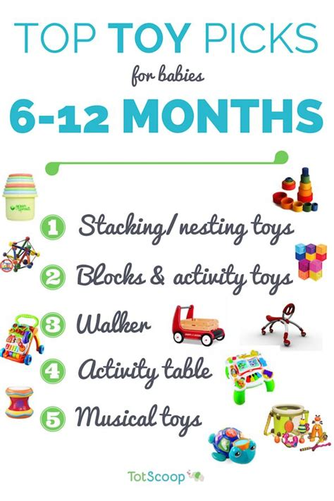1000+ ideas about Baby Toys 6 Months on Pinterest | Baby ...