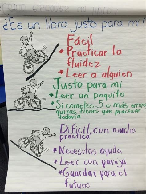 1000+ ideas about Spanish Anchor Charts on Pinterest ...