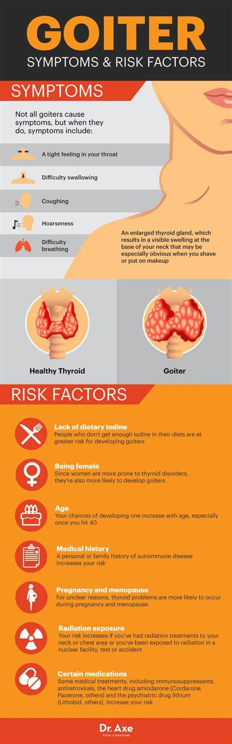 1000+ ideas about Thyroid Nodule Symptoms on Pinterest ...