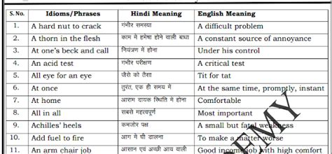 1000 Idioms and Phrases with Hindi and English Meaning in ...