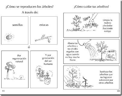 1000+ images about ciencias naturales primaria on ...