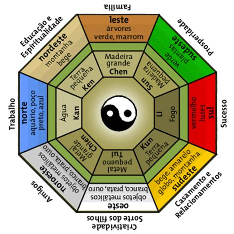 1000+ images about feng shui on Pinterest | Bedrooms and ...