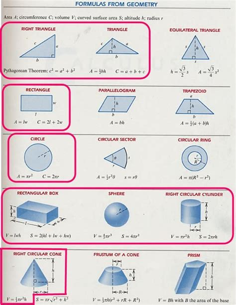 1000+ images about Geometry on Pinterest | September 2014 ...
