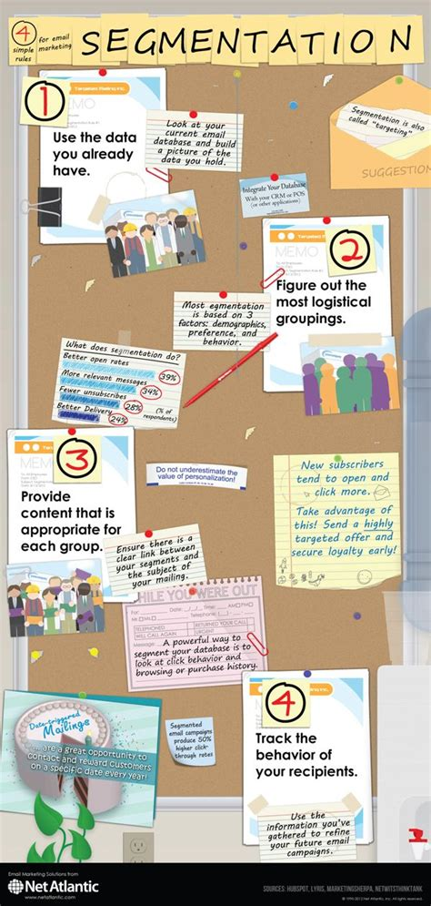 1000+ images about Marketing Infographics on Pinterest