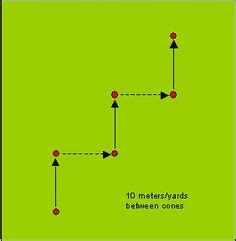 1000+ images about PE 2: Agility and Reaction Time on ...