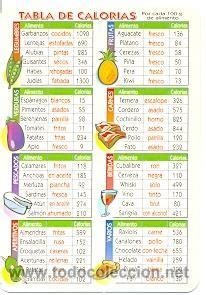 11-04bo600. calendario. tabla de calorías - Comprar ...