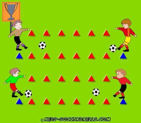 11 best Coaching Soccer images on Pinterest   Soccer ...