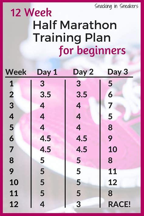 12 Week Half Marathon Training Plan for Beginners | Half ...
