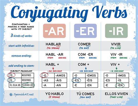 123 Teach Me Spanish Verb Conjugation Chart ...