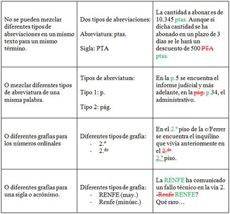 13. ¿Cómo tratamos las abreviaciones en los textos ...