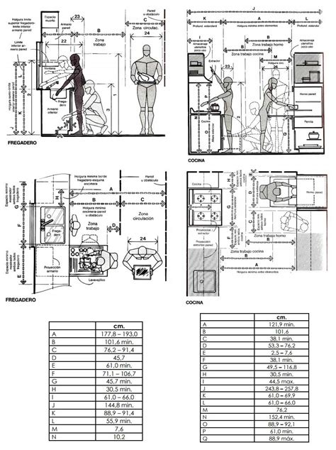 13 Ideas para diseño de cocinas modernas útiles e ...