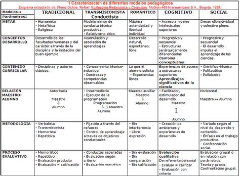 13 October 2009 – Guía Docent.Est.