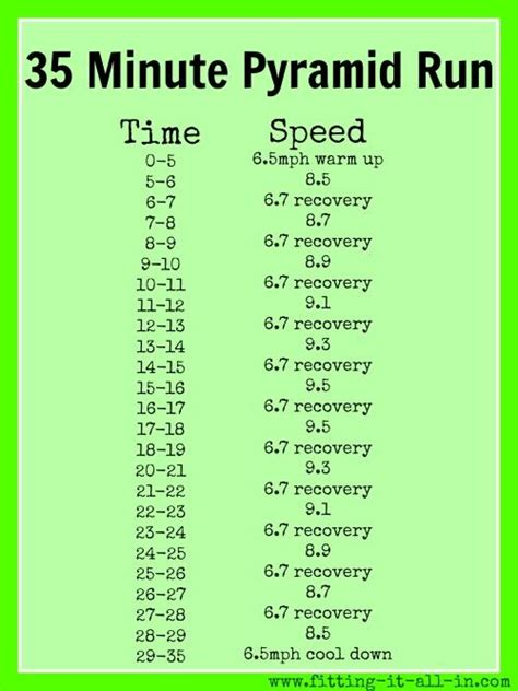 133 best images about Treadmill workouts on Pinterest ...