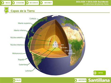 14 La estructura del planeta Tierra ESQUEMA Foco sísmico ...