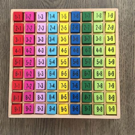 15 formas divertidas de aprender las tablas de multiplicar ...