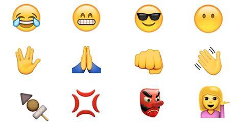 15 Típicos iconos que usamos normalmente y su auténtico ...