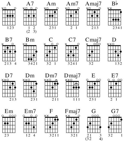 16 best images about Guitar on Pinterest | Bass guitar ...