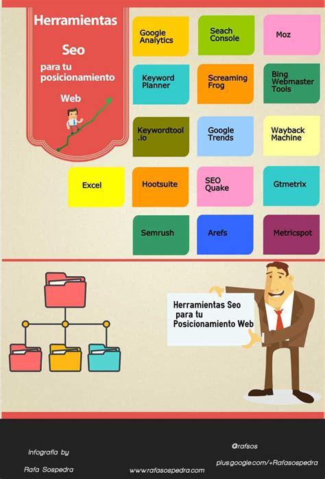 16 Herramientas SEO que te ayudaran en tu Posicionamiento Web