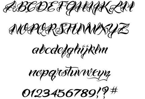 16 Letras para Tatuajes Diseños - Letras para tatuajes