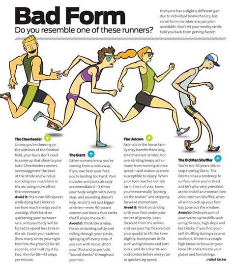17 Best ideas about Running Form on Pinterest   Running ...