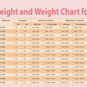 17 Best ideas about Weight Charts on Pinterest | Healthy ...