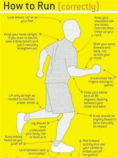 17 Best images about Barefoot Running Technique on ...