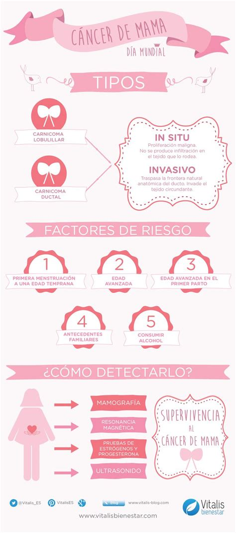 17 Best images about Salud mujer on Pinterest   Tes, Mr ...