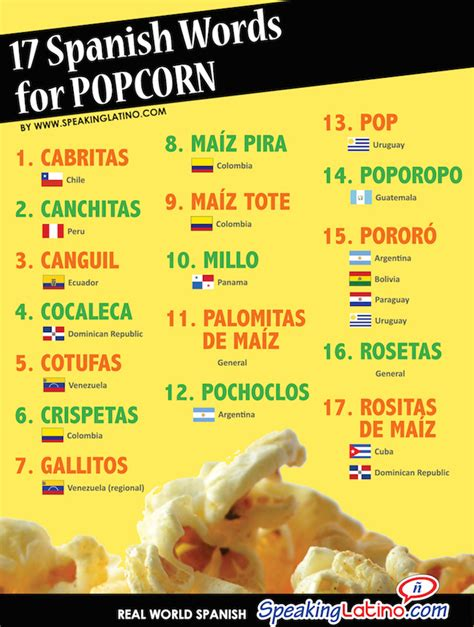 17 Spanish Words for POPCORN: Infographic and Posters