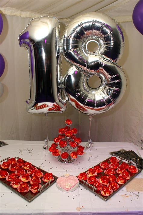 18 Birthday Party Planner | Home Party Ideas