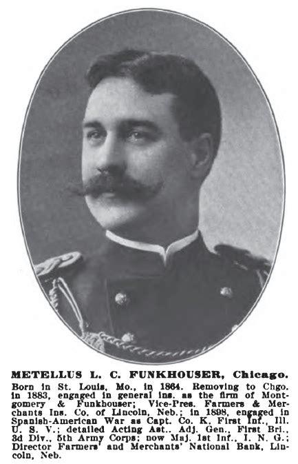 1898 Revenues: Metellus L. C. Funkhouser of Montgomery ...