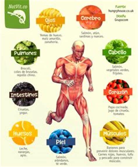 19 infografías que te ayudarán a comer más sano y vivir ...