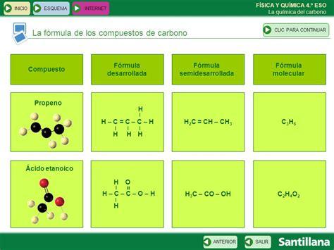 1O La química del carbono ESQUEMA INICIO ESQUEMA INTERNET ...