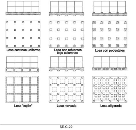 2.3.2 Losas de cimentación   Supervisión de Estructuras de ...