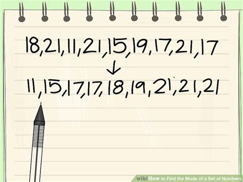 2 Easy Ways to Find the Mode of a Set of Numbers - wikiHow
