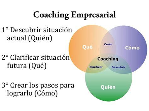 2 el liderazgo y el coaching personal y empresarial